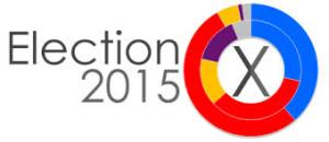 Will Scribe Elections 2015
